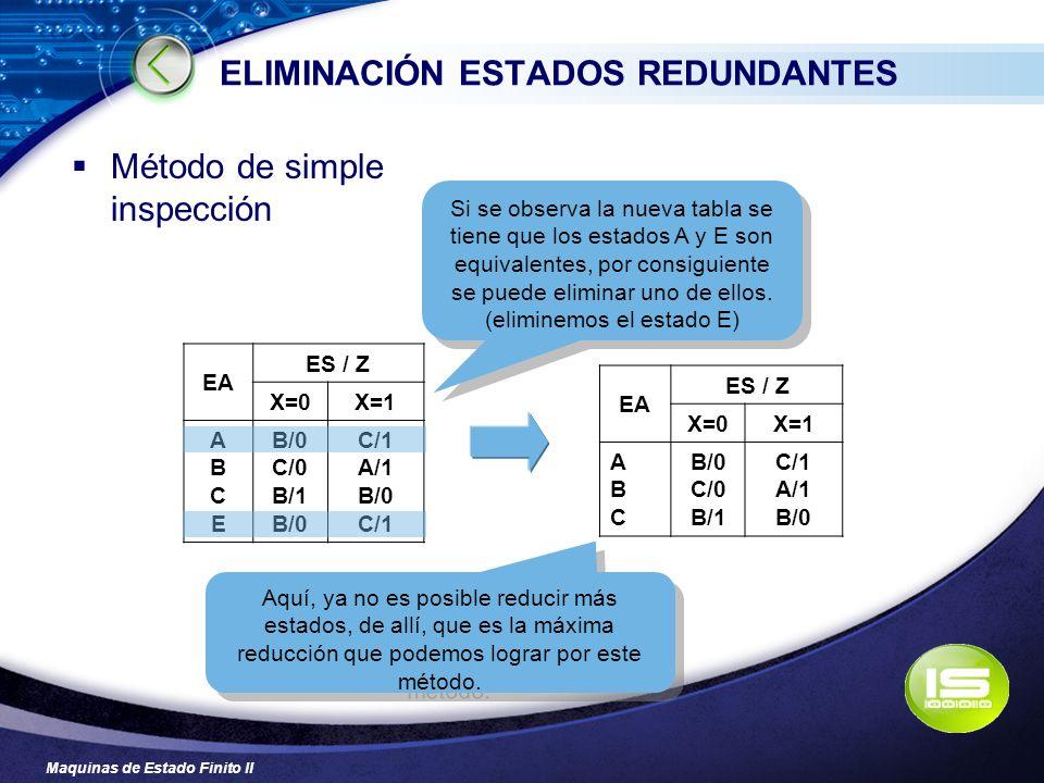Maquinas de Estado Finito II EA ES / Z X=0X=1 ABCEABCE B/0 C/0 B/1 B/0 C/1 A/1 B/0 C/1 ELIMINACIÓN ESTADOS REDUNDANTES Método de simple inspección Si