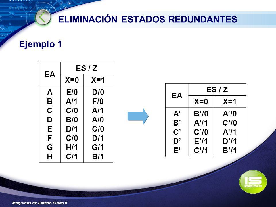 Maquinas de Estado Finito II ELIMINACIÓN ESTADOS REDUNDANTES Ejemplo 1 EA ES / Z X=0X=1 ABCDEFGHABCDEFGH E/0 A/1 C/0 B/0 D/1 C/0 H/1 C/1 D/0 F/0 A/1 A