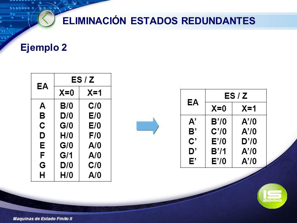 Maquinas de Estado Finito II ELIMINACIÓN ESTADOS REDUNDANTES Ejemplo 2 EA ES / Z X=0X=1 ABCDEABCDE B/0 C/0 E/0 B/1 E/0 A/0 D/0 A/0 EA ES / Z X=0X=1 AB