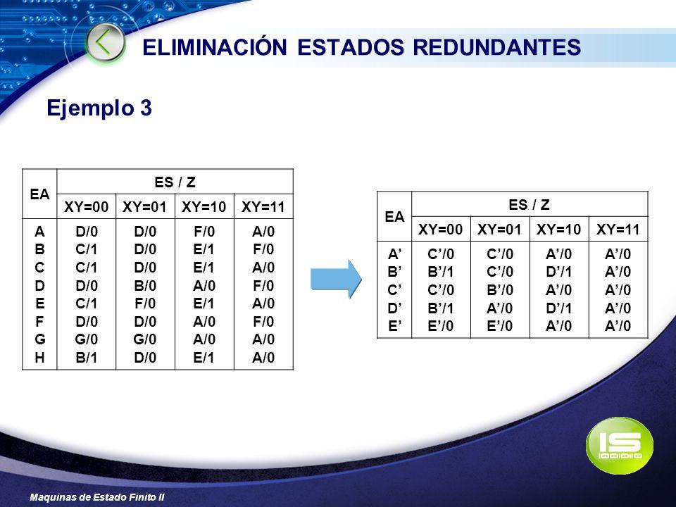 Maquinas de Estado Finito II ELIMINACIÓN ESTADOS REDUNDANTES Ejemplo 3 EA ES / Z XY=00XY=01XY=10XY=11 ABCDEFGHABCDEFGH D/0 C/1 D/0 C/1 D/0 G/0 B/1 D/0