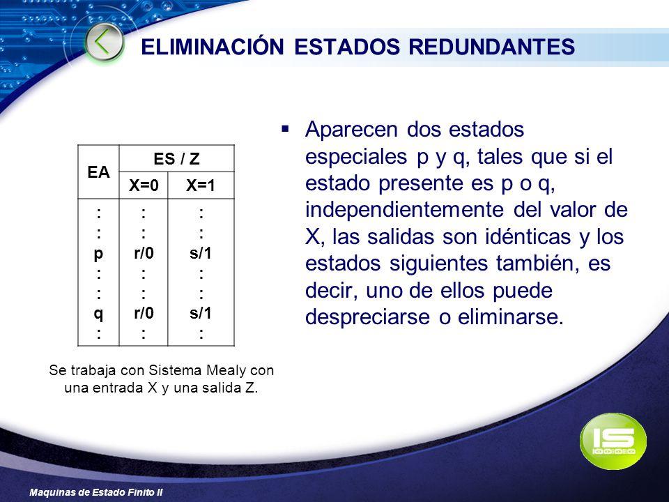Maquinas de Estado Finito II ELIMINACIÓN ESTADOS REDUNDANTES Aparecen dos estados especiales p y q, tales que si el estado presente es p o q, independ