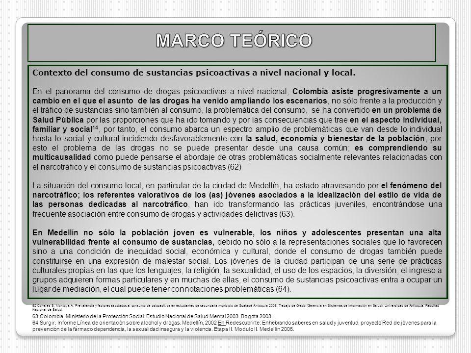 Contexto del consumo de sustancias psicoactivas a nivel nacional y local. En el panorama del consumo de drogas psicoactivas a nivel nacional, Colombia