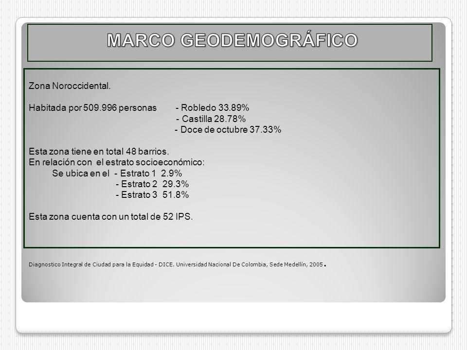 Zona Noroccidental. Habitada por 509.996 personas - Robledo 33.89% - Castilla 28.78% - Doce de octubre 37.33% Esta zona tiene en total 48 barrios. En
