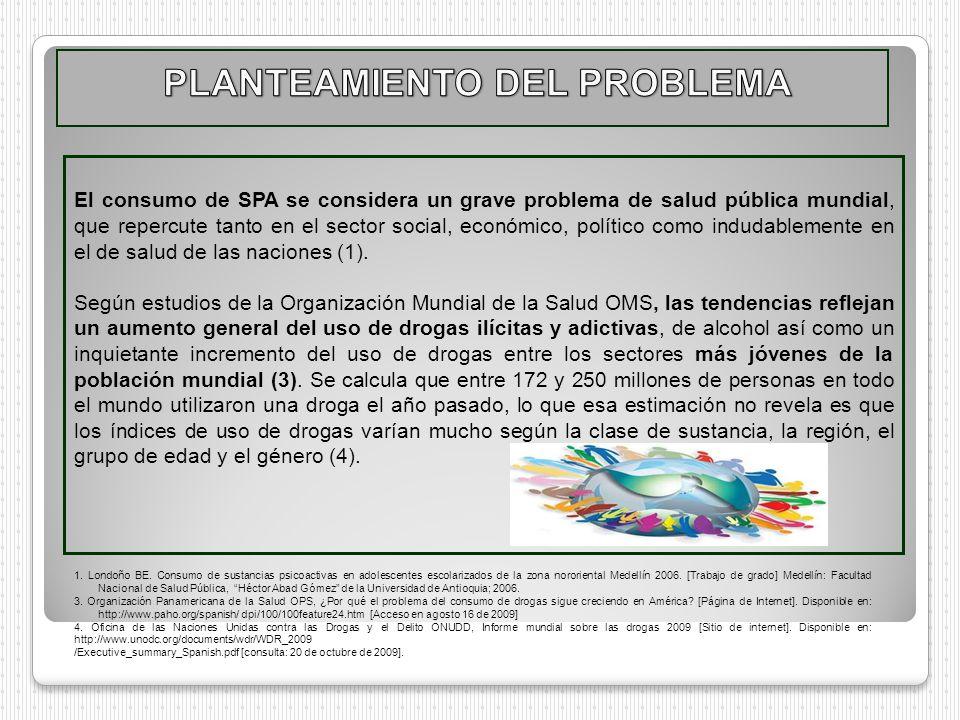 El consumo de SPA se considera un grave problema de salud pública mundial, que repercute tanto en el sector social, económico, político como indudable