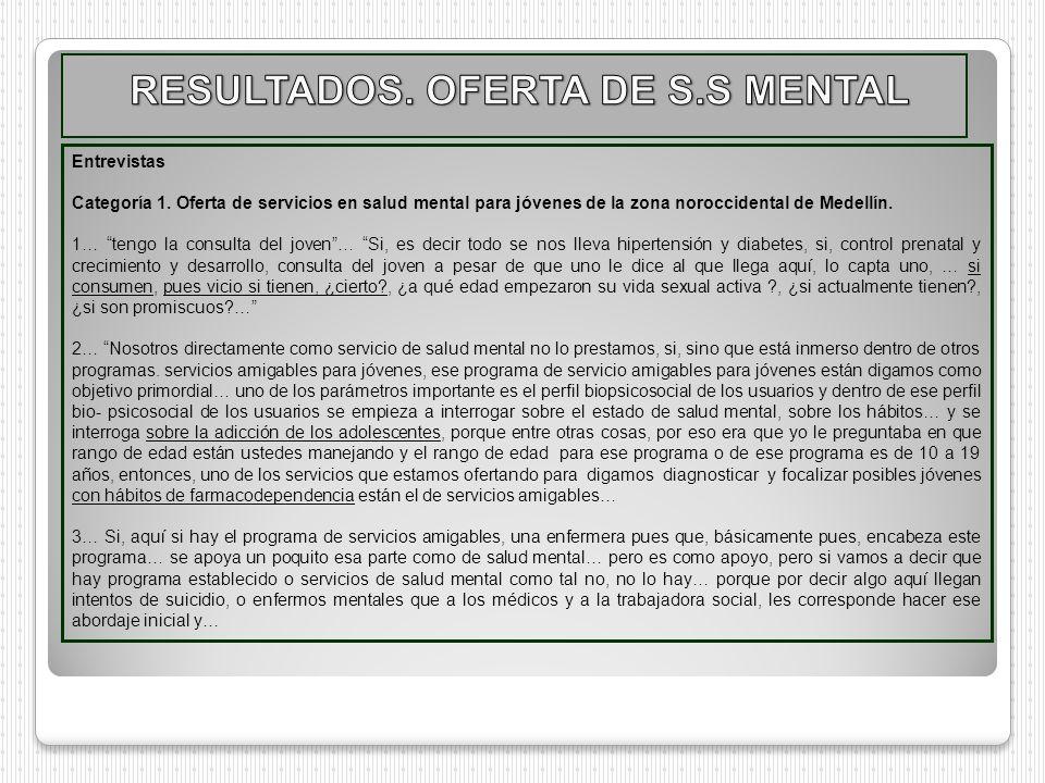 Entrevistas Categoría 1. Oferta de servicios en salud mental para jóvenes de la zona noroccidental de Medellín. 1… tengo la consulta del joven… Si, es