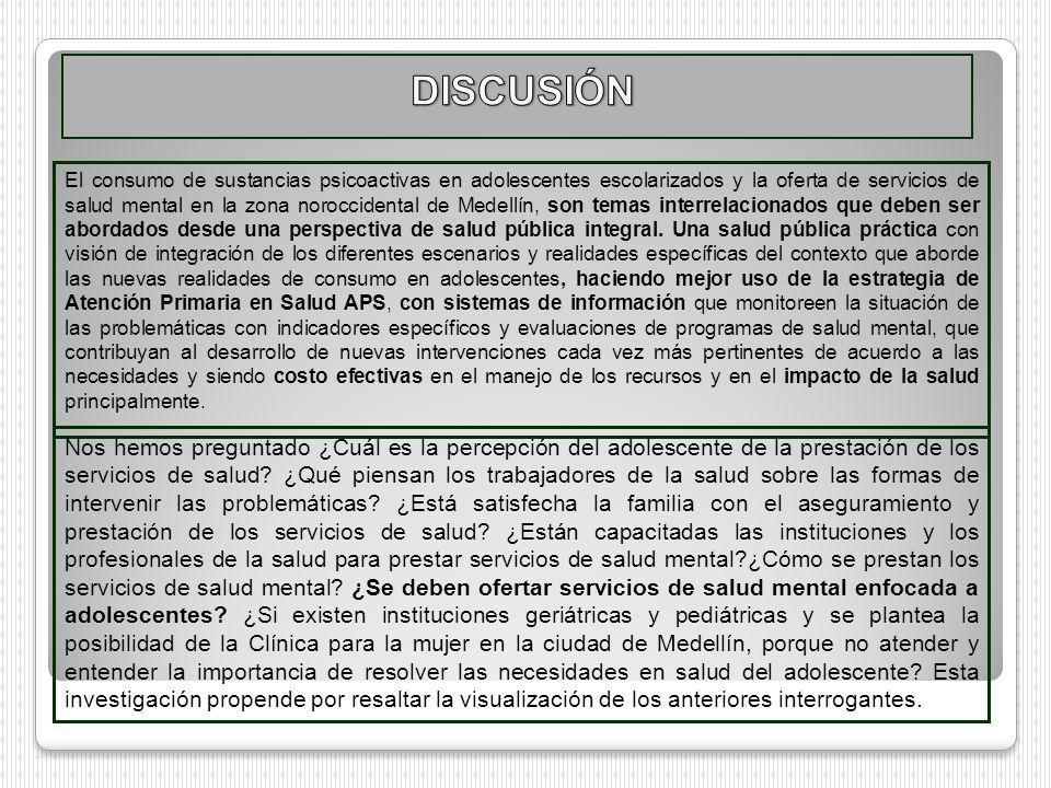 El consumo de sustancias psicoactivas en adolescentes escolarizados y la oferta de servicios de salud mental en la zona noroccidental de Medellín, son