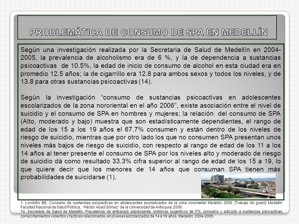 Según una investigación realizada por la Secretaria de Salud de Medellín en 2004- 2005, la prevalencia de alcoholismo era de 6 %, y la de dependencia