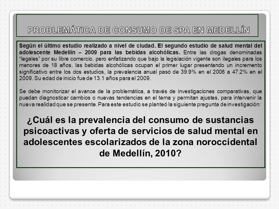 Según el último estudio realizado a nivel de ciudad. El segundo estudio de salud mental del adolescente Medellín – 2009 para las bebidas alcohólicas.