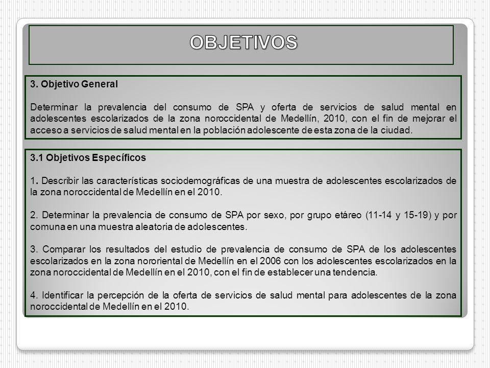 3. Objetivo General Determinar la prevalencia del consumo de SPA y oferta de servicios de salud mental en adolescentes escolarizados de la zona norocc
