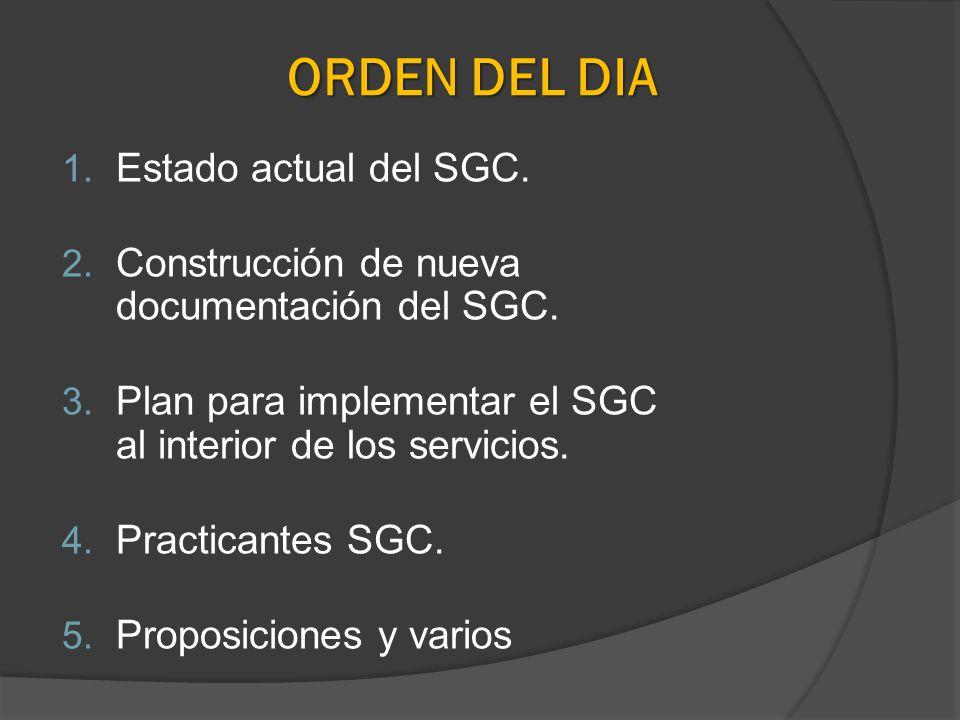 ORDEN DEL DIA 1. Estado actual del SGC. 2. Construcción de nueva documentación del SGC. 3. Plan para implementar el SGC al interior de los servicios.