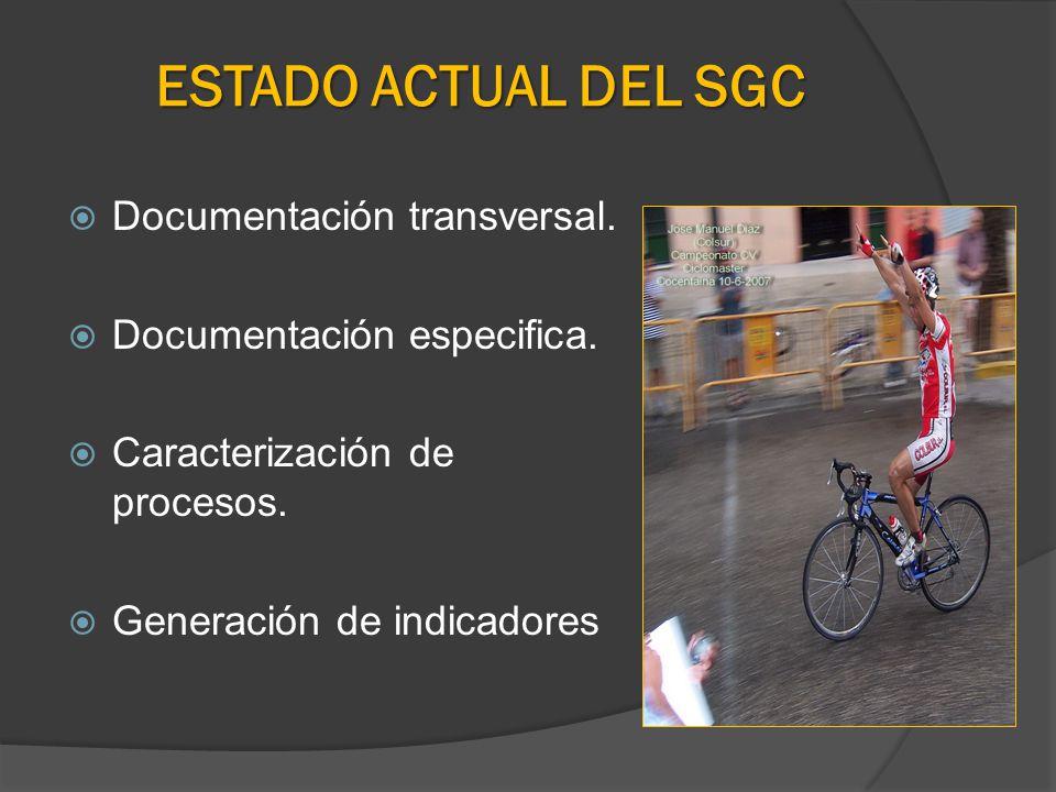 ESTADO ACTUAL DEL SGC Documentación transversal. Documentación especifica. Caracterización de procesos. Generación de indicadores