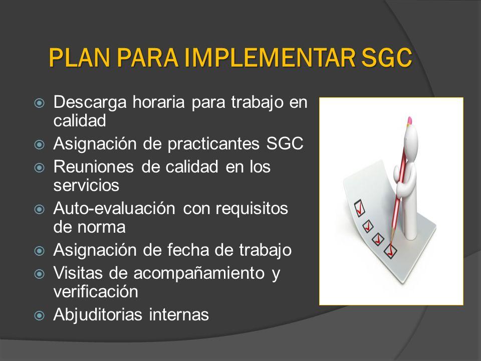 PLAN PARA IMPLEMENTAR SGC Descarga horaria para trabajo en calidad Asignación de practicantes SGC Reuniones de calidad en los servicios Auto-evaluación con requisitos de norma Asignación de fecha de trabajo Visitas de acompañamiento y verificación Abjuditorias internas