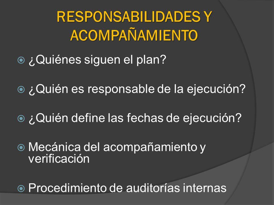RESPONSABILIDADES Y ACOMPAÑAMIENTO ¿Quiénes siguen el plan? ¿Quién es responsable de la ejecución? ¿Quién define las fechas de ejecución? Mecánica del