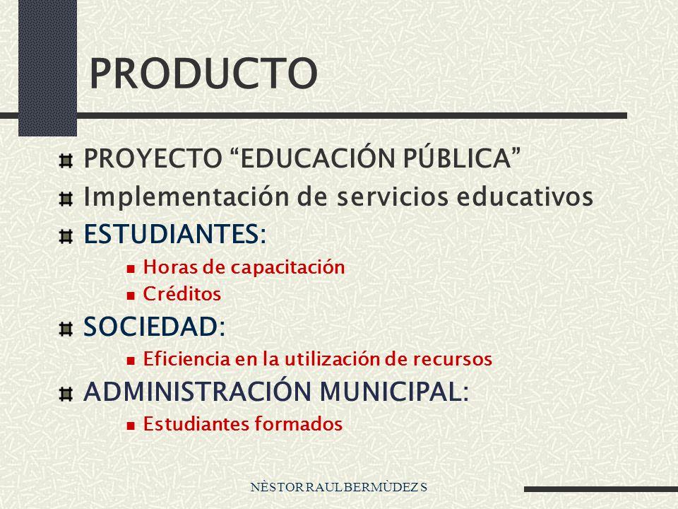NÈSTOR RAUL BERMÙDEZ S PRODUCTO PROYECTO EDUCACIÓN PÚBLICA Implementación de servicios educativos ESTUDIANTES: Horas de capacitación Créditos SOCIEDAD: Eficiencia en la utilización de recursos ADMINISTRACIÓN MUNICIPAL: Estudiantes formados