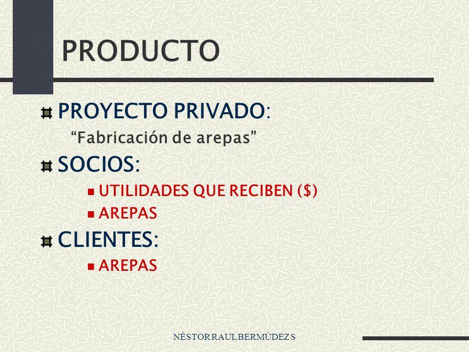 NÈSTOR RAUL BERMÙDEZ S PRODUCTO PROYECTO PRIVADO: Fabricación de arepas SOCIOS: UTILIDADES QUE RECIBEN ($) AREPAS CLIENTES: AREPAS