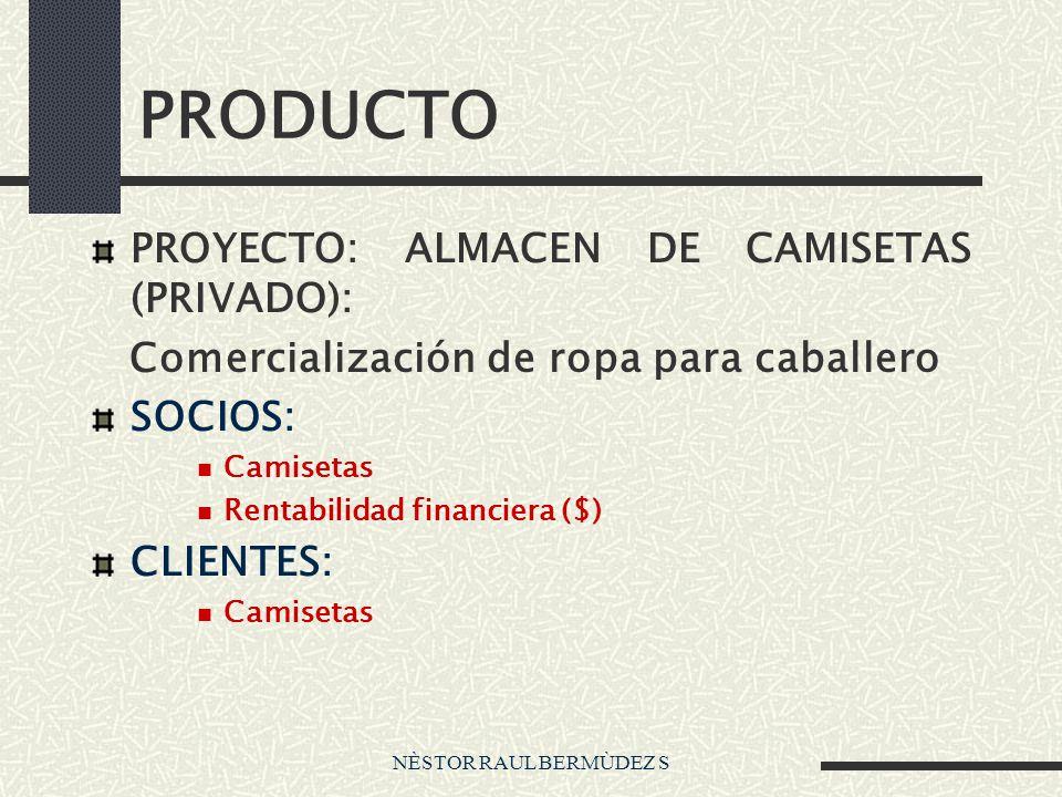 NÈSTOR RAUL BERMÙDEZ S PRODUCTO PROYECTO: ALMACEN DE CAMISETAS (PRIVADO): Comercialización de ropa para caballero SOCIOS: Camisetas Rentabilidad financiera ($) CLIENTES: Camisetas