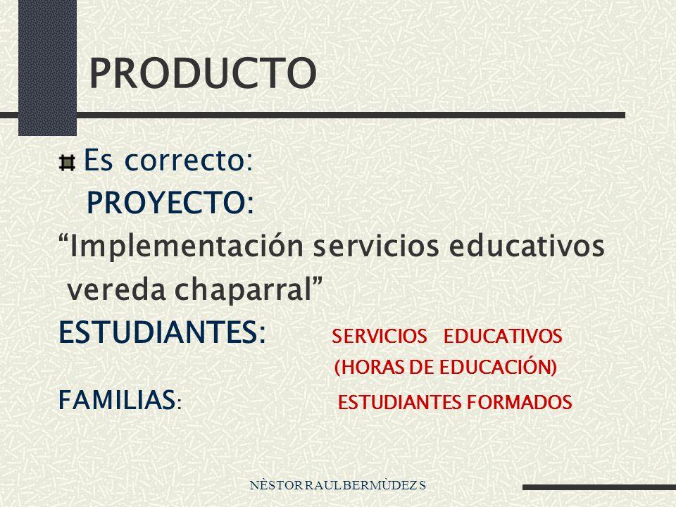 NÈSTOR RAUL BERMÙDEZ S PRODUCTO Es correcto: PROYECTO: Implementación servicios educativos vereda chaparral ESTUDIANTES: SERVICIOS EDUCATIVOS (HORAS DE EDUCACIÓN) FAMILIAS : ESTUDIANTES FORMADOS