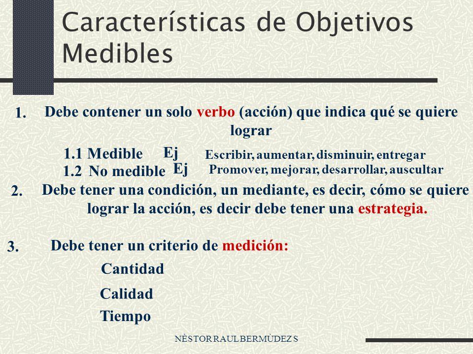 Características de Objetivos Medibles 1. Debe contener un solo verbo (acción) que indica qué se quiere lograr 1.1 Medible Ej Escribir, aumentar, dismi