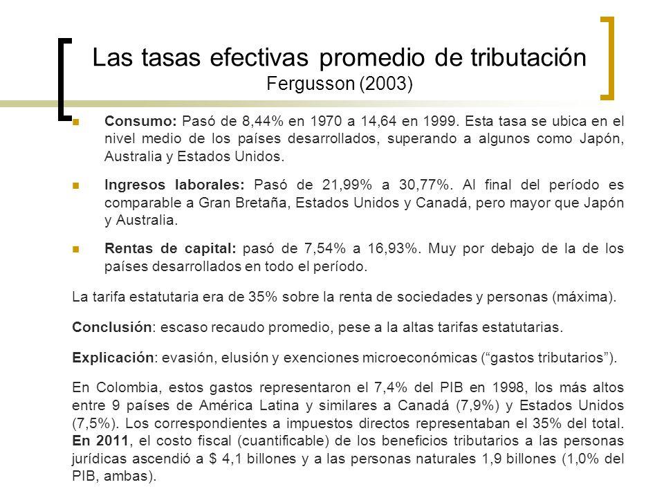 Las tasas efectivas promedio de tributación Fergusson (2003) Consumo: Pasó de 8,44% en 1970 a 14,64 en 1999. Esta tasa se ubica en el nivel medio de l
