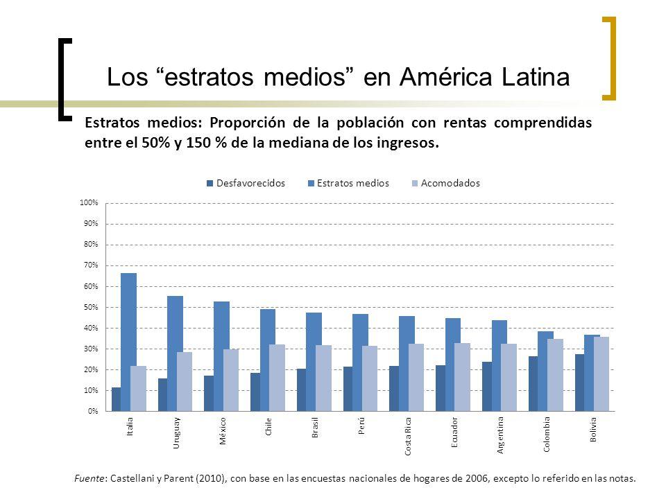 Los estratos medios en América Latina Fuente: Castellani y Parent (2010), con base en las encuestas nacionales de hogares de 2006, excepto lo referido