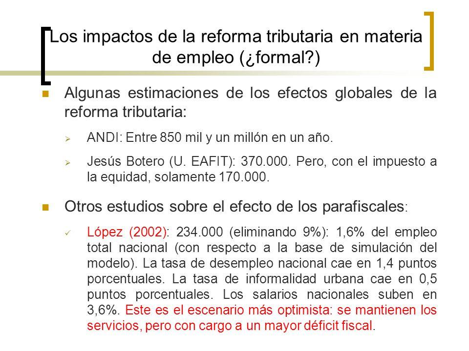 Los impactos de la reforma tributaria en materia de empleo (¿formal?) Algunas estimaciones de los efectos globales de la reforma tributaria: ANDI: Ent