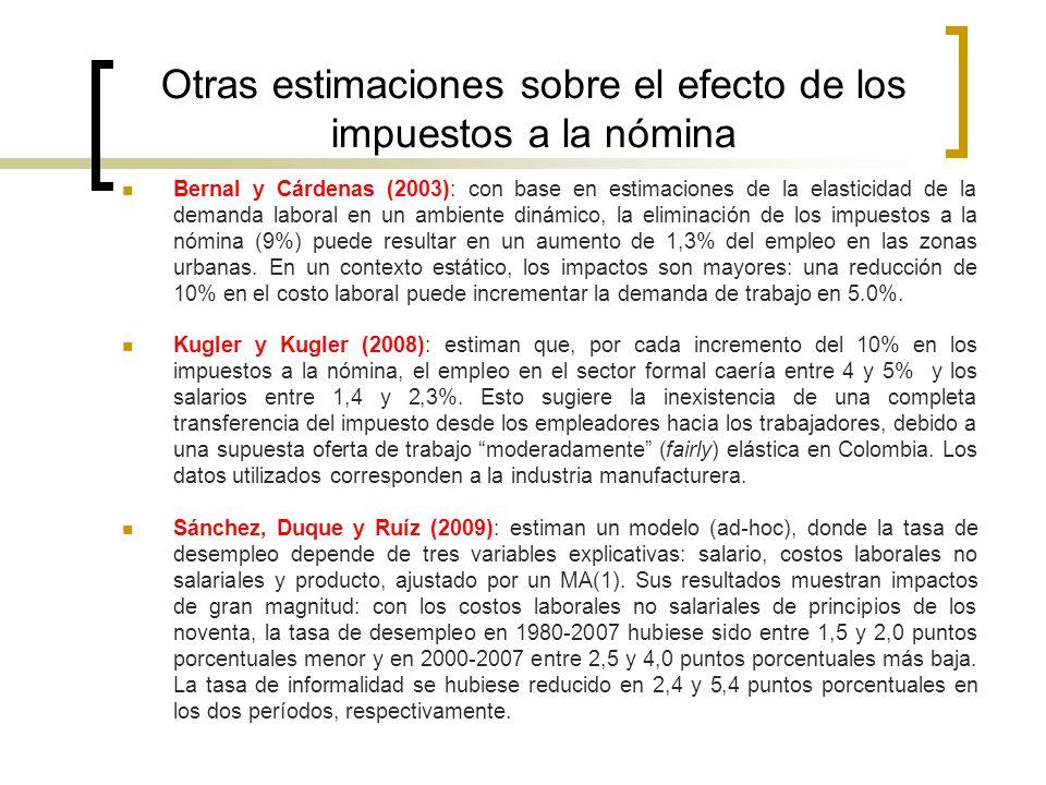 Otras estimaciones sobre el efecto de los impuestos a la nómina Bernal y Cárdenas (2003): con base en estimaciones de la elasticidad de la demanda lab