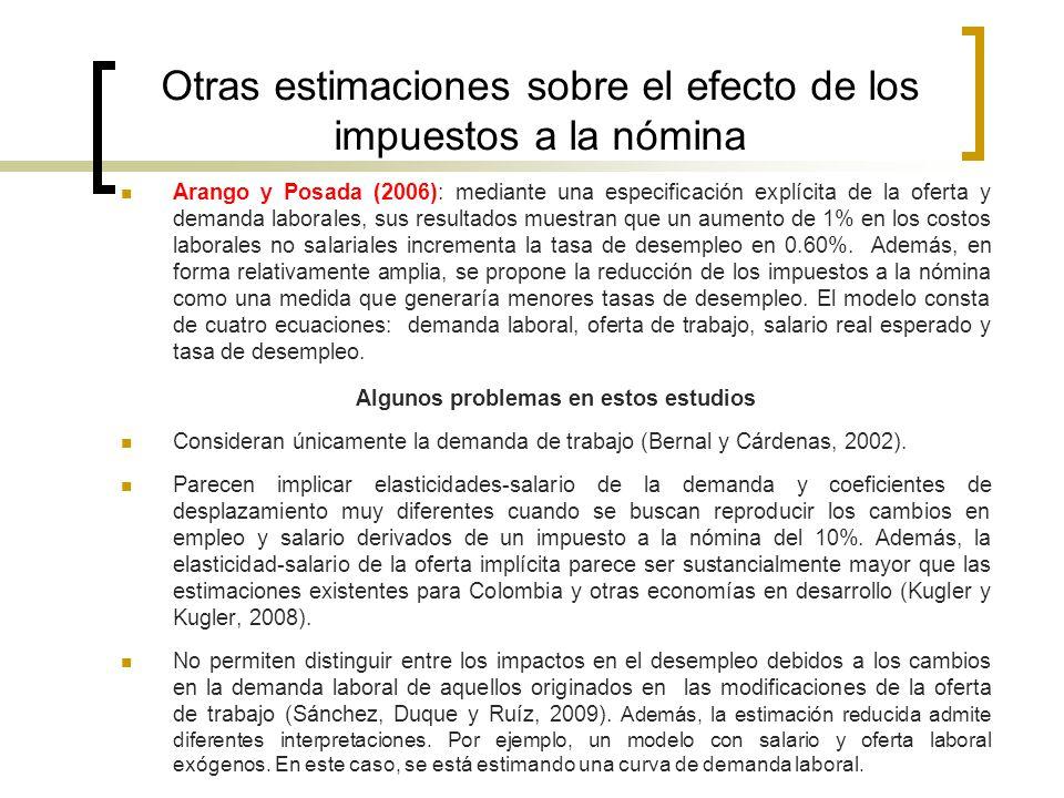 Otras estimaciones sobre el efecto de los impuestos a la nómina Arango y Posada (2006): mediante una especificación explícita de la oferta y demanda l