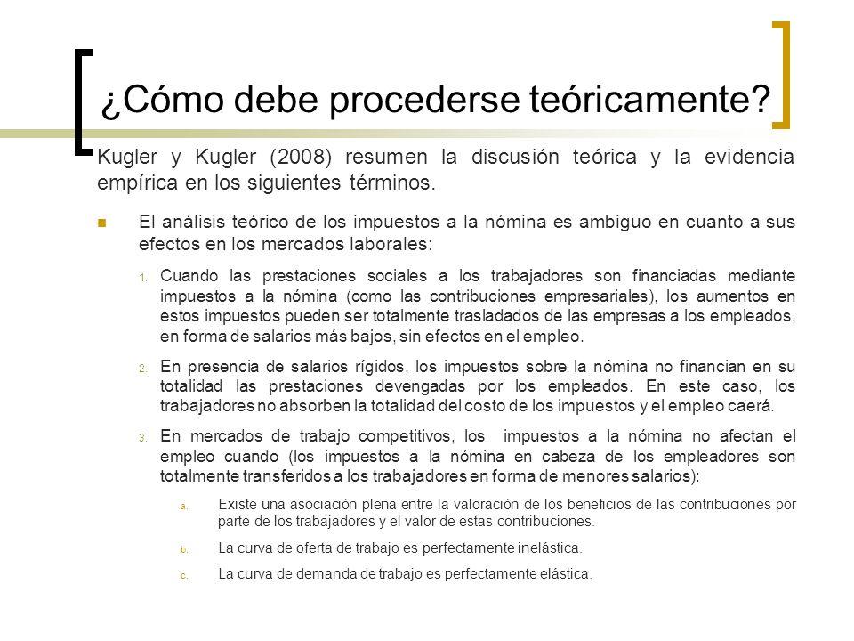¿Cómo debe procederse teóricamente? Kugler y Kugler (2008) resumen la discusión teórica y la evidencia empírica en los siguientes términos. El análisi