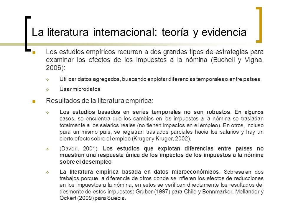 La literatura internacional: teoría y evidencia Los estudios empíricos recurren a dos grandes tipos de estrategias para examinar los efectos de los im