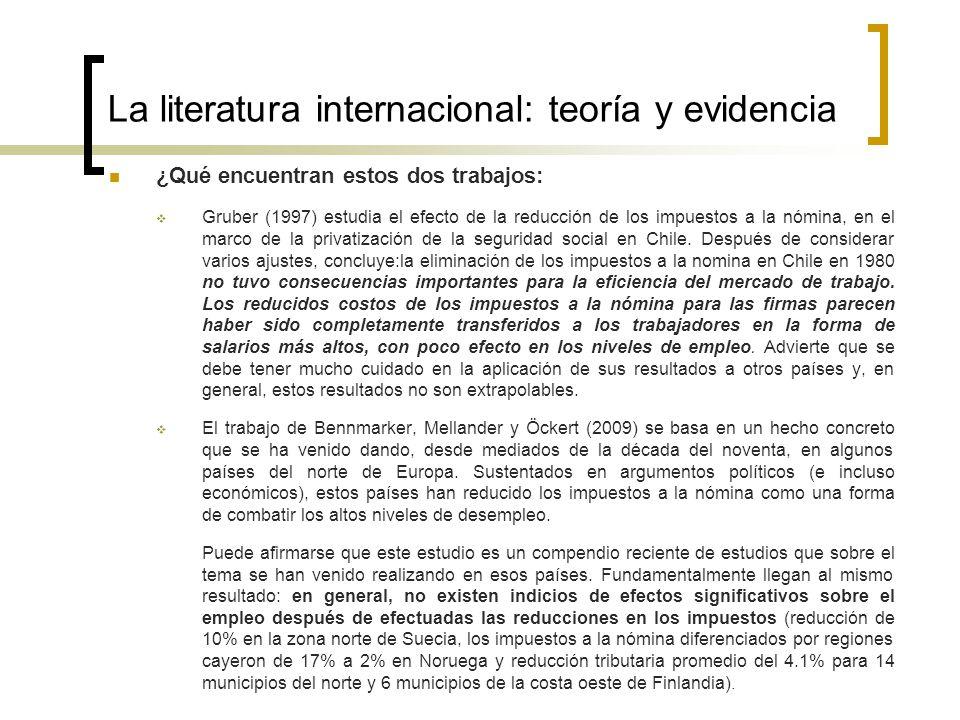 La literatura internacional: teoría y evidencia ¿Qué encuentran estos dos trabajos: Gruber (1997) estudia el efecto de la reducción de los impuestos a
