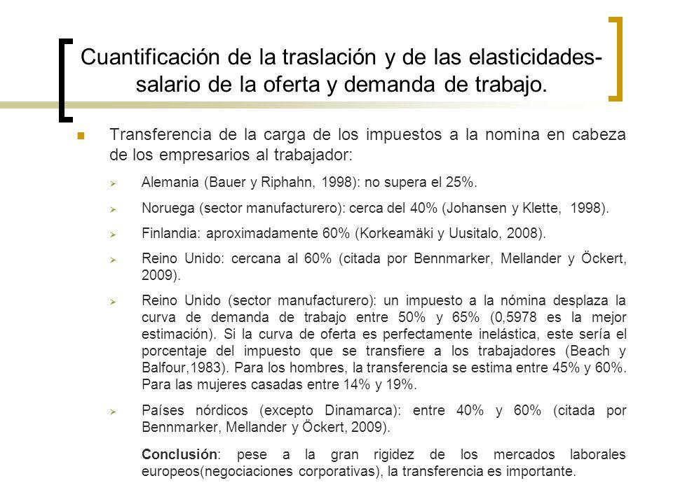 Cuantificación de la traslación y de las elasticidades- salario de la oferta y demanda de trabajo. Transferencia de la carga de los impuestos a la nom