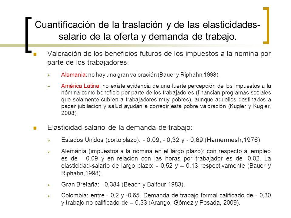 Cuantificación de la traslación y de las elasticidades- salario de la oferta y demanda de trabajo. Valoración de los beneficios futuros de los impuest