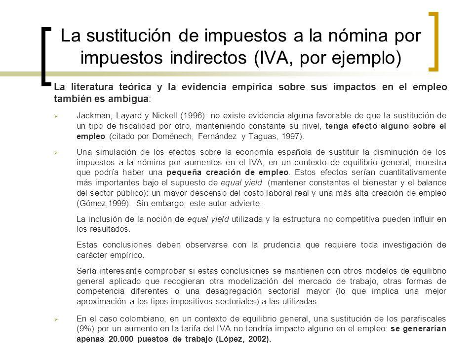 La sustitución de impuestos a la nómina por impuestos indirectos (IVA, por ejemplo) La literatura teórica y la evidencia empírica sobre sus impactos e
