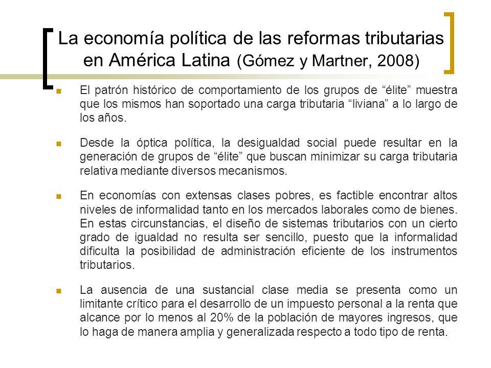La economía política de las reformas tributarias en América Latina (Gómez y Martner, 2008) El patrón histórico de comportamiento de los grupos de élit