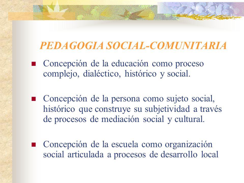 Subjetividad - intersubjetividad Individuo – Organización Persona- Sociedad