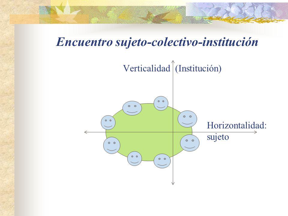 Encuentro sujeto-colectivo-institución Verticalidad (Institución) Horizontalidad: sujeto