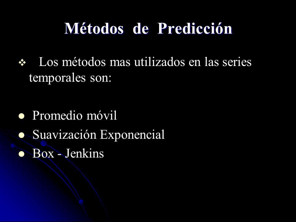 Métodos de Predicción Los métodos mas utilizados en las series temporales son: Promedio móvil Suavización Exponencial Box - Jenkins