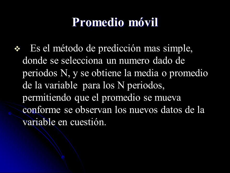 Promedio móvil Es el método de predicción mas simple, donde se selecciona un numero dado de periodos N, y se obtiene la media o promedio de la variabl