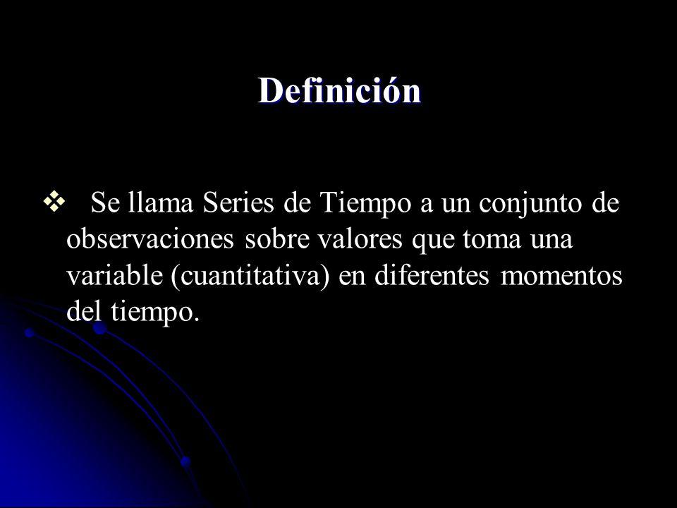Definición Se llama Series de Tiempo a un conjunto de observaciones sobre valores que toma una variable (cuantitativa) en diferentes momentos del tiem