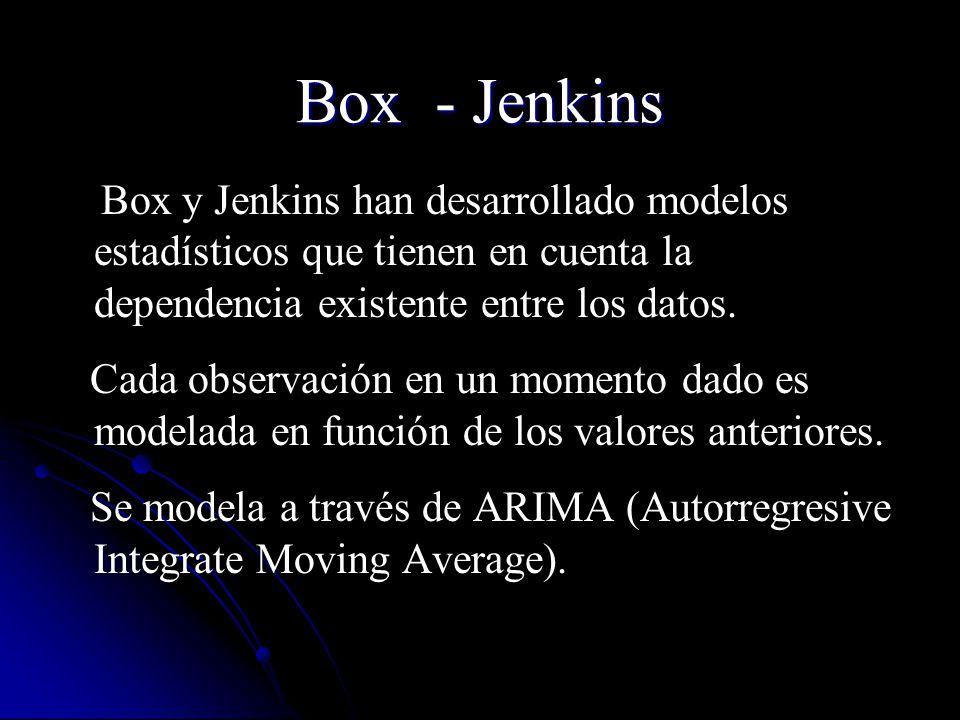 Box - Jenkins Box y Jenkins han desarrollado modelos estadísticos que tienen en cuenta la dependencia existente entre los datos. Cada observación en u