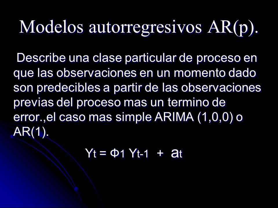 Modelos autorregresivos AR(p). Describe una clase particular de proceso en que las observaciones en un momento dado son predecibles a partir de las ob