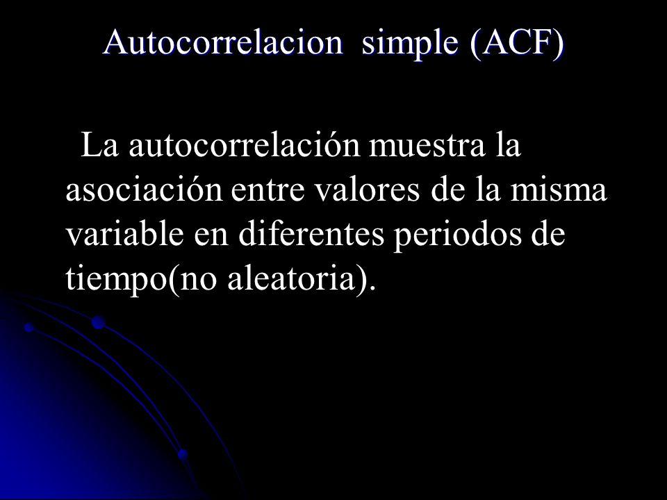 Autocorrelacion simple (ACF) La autocorrelación muestra la asociación entre valores de la misma variable en diferentes periodos de tiempo(no aleatoria