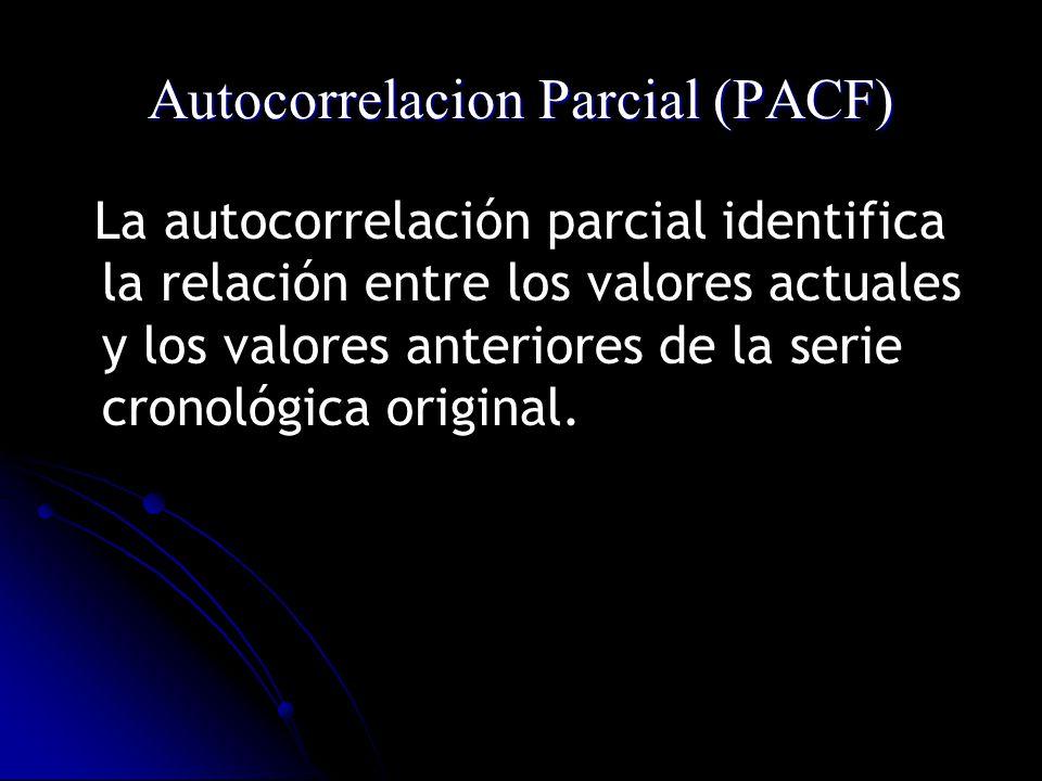 Autocorrelacion Parcial (PACF) La autocorrelación parcial identifica la relación entre los valores actuales y los valores anteriores de la serie crono