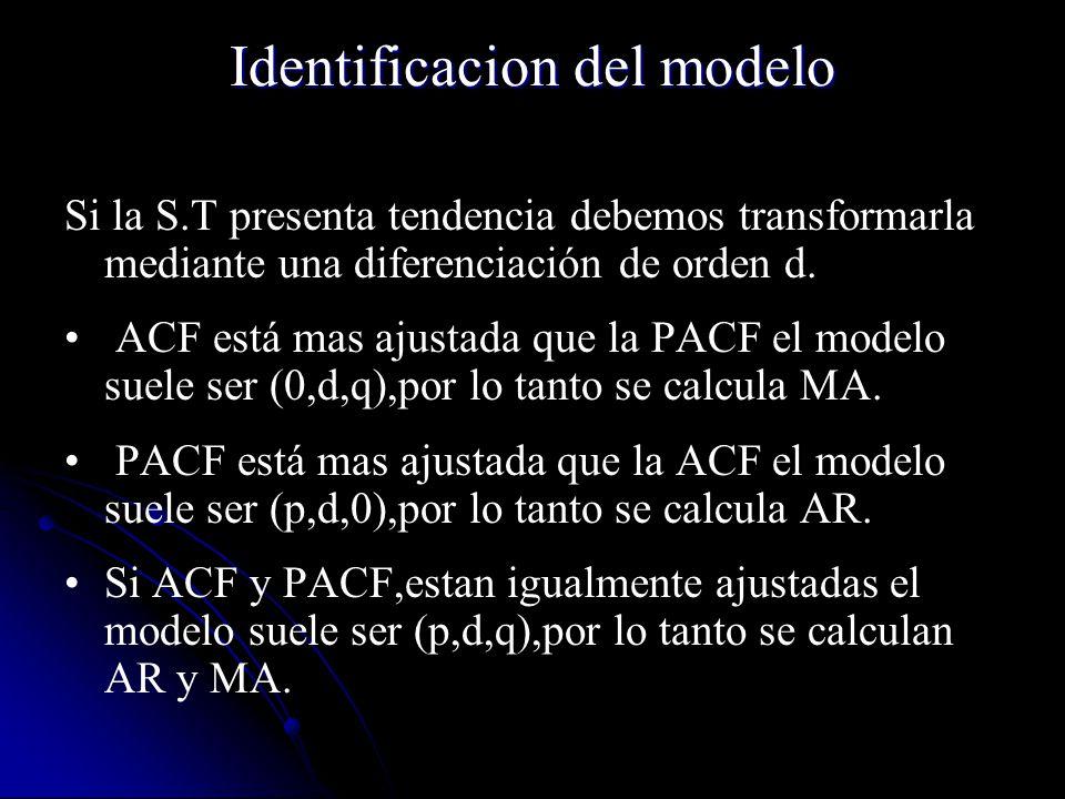 Identificacion del modelo Si la S.T presenta tendencia debemos transformarla mediante una diferenciación de orden d. ACF está mas ajustada que la PACF