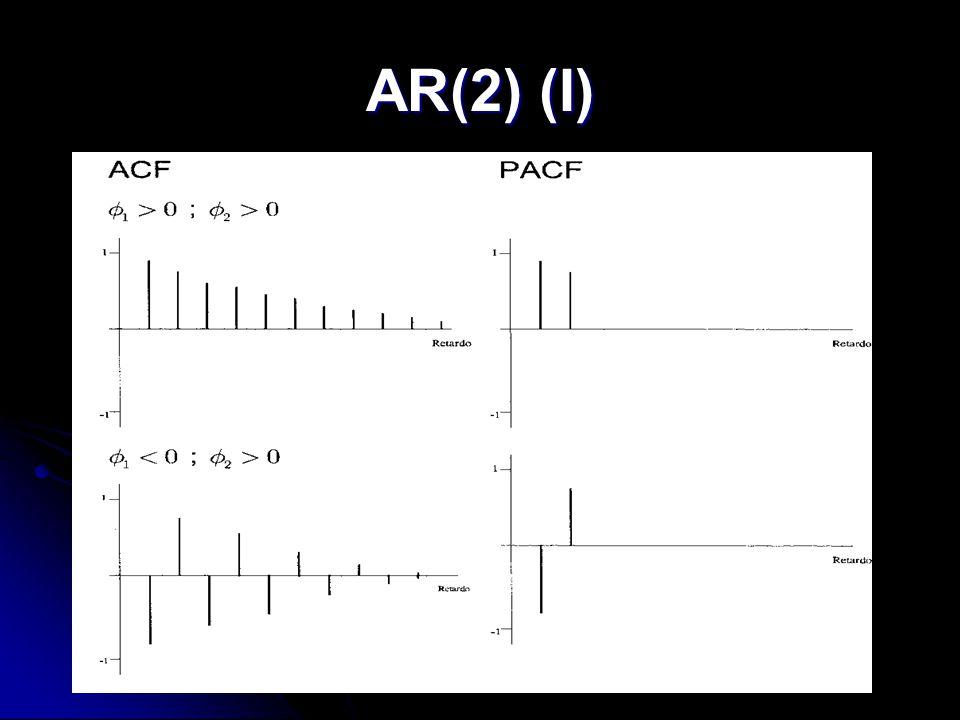 AR(2) (I)