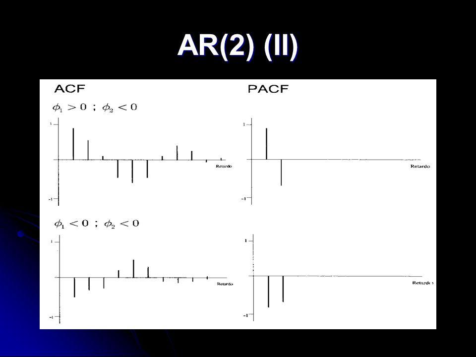 AR(2) (II)