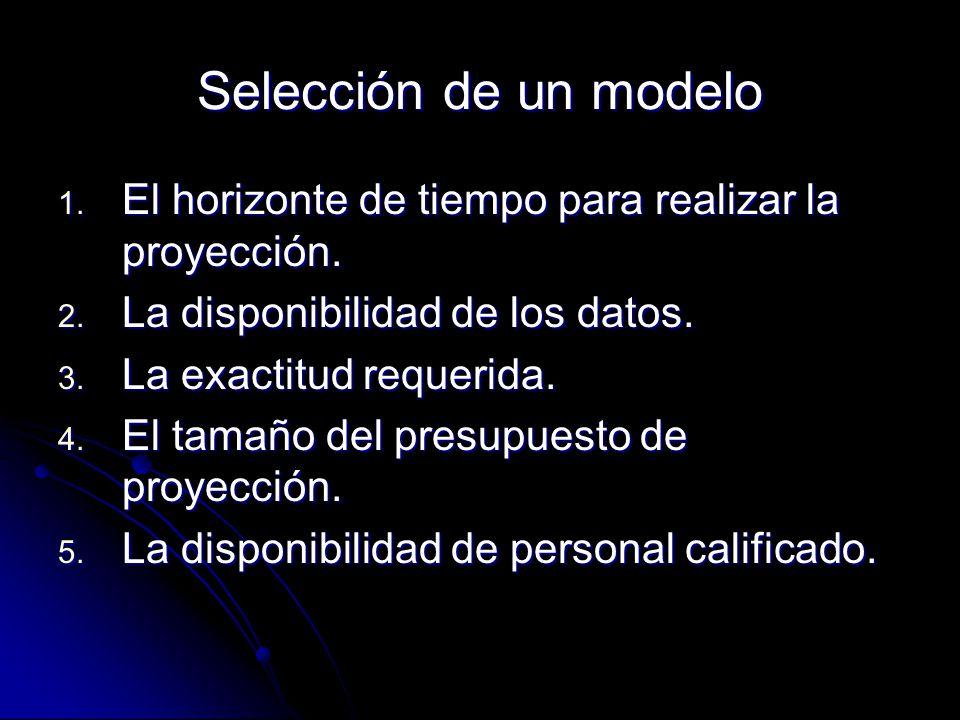 Selección de un modelo 1. El horizonte de tiempo para realizar la proyección. 2. La disponibilidad de los datos. 3. La exactitud requerida. 4. El tama