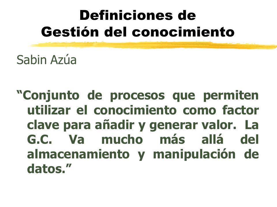 Definiciones de Gestión del conocimiento Sabin Azúa Conjunto de procesos que permiten utilizar el conocimiento como factor clave para añadir y generar