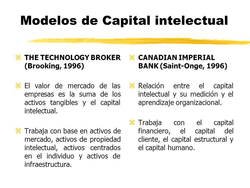 Modelos de Capital intelectual zTHE TECHNOLOGY BROKER (Brooking, 1996) zEl valor de mercado de las empresas es la suma de los activos tangibles y el c