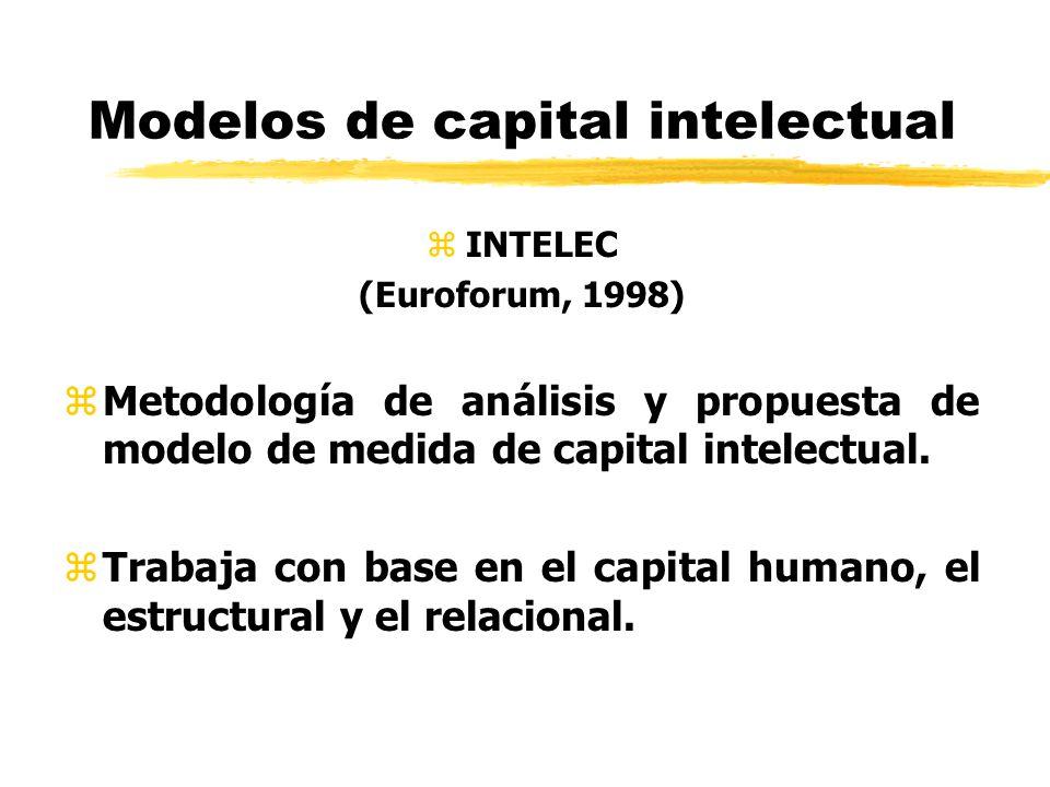 Modelos de capital intelectual zINTELEC (Euroforum, 1998) zMetodología de análisis y propuesta de modelo de medida de capital intelectual. zTrabaja co
